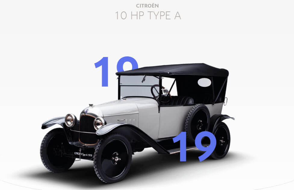 Citroën 10 HP Type A